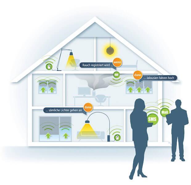 Devolo Rauchmelder mit erweiterten Smart Home Funktionen