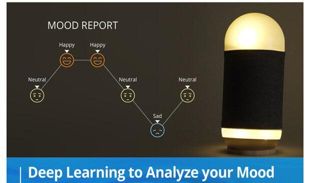 Die MoodBox analysiert Ihre aktuelle Stimmung