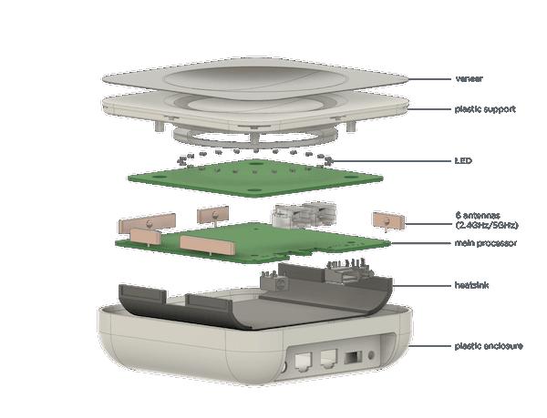 Abbildung des Aufbau Torch WiFi Router