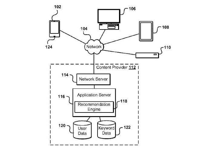 Bildbeschreibung aus dem Amazon Patentantrag