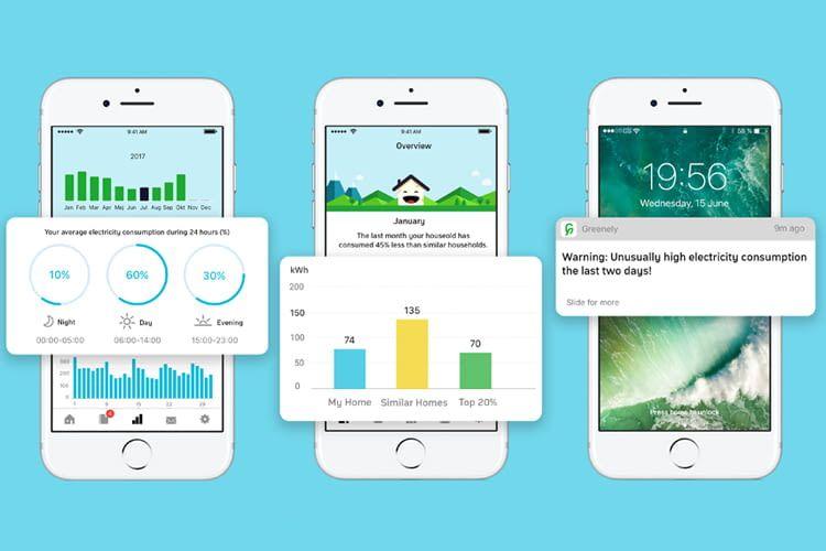 Gamification: Der Verbrauch wird als Animation und im Vergleich mit anderen Haushalten dargestellt