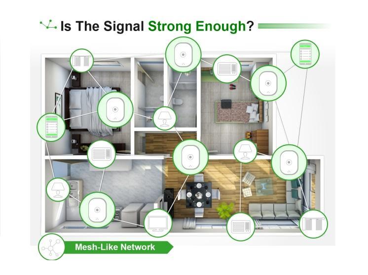 yoswit-vernetzt-smarte-geräte
