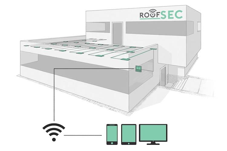 Bei Nässe löst das roofSec Sensorkabel eine Nachricht an den Gebäude-Manager aus