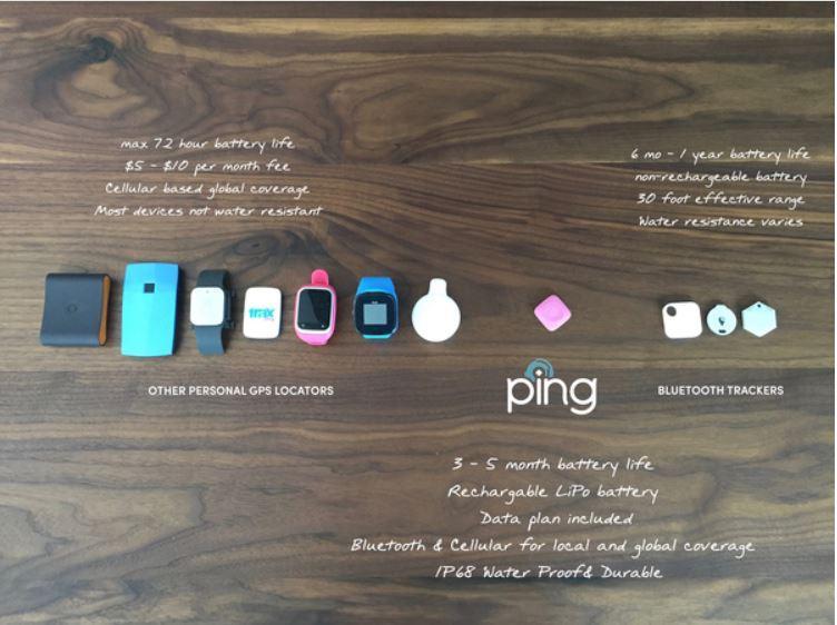ping-misst-sich-gern-mit-konkurrenz-tracker