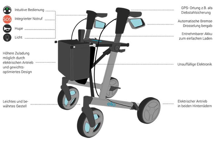 Der elektrische Rollator ello von eMovements bietet sinnvolle Technik wie GPS-Ortung und SOS-Funktion