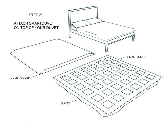 Smartduvet einlegen und die Uhrzeit zum Bettmachen in der App einstellen