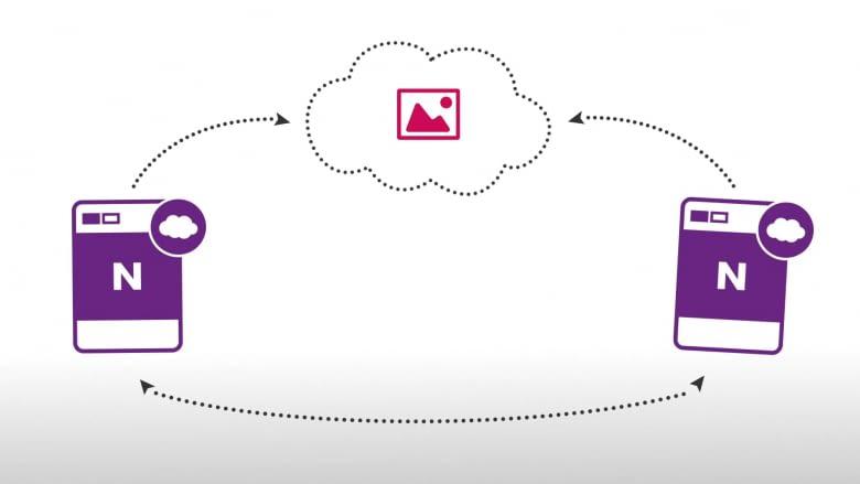 Dateien können bidirektional mit Cloud-Diensten wie Dropbox synchronisiert werden - was die Datensicherheit erhöht