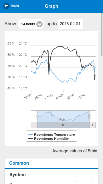 pimatic Graph App Auswertung Raumtemperatur
