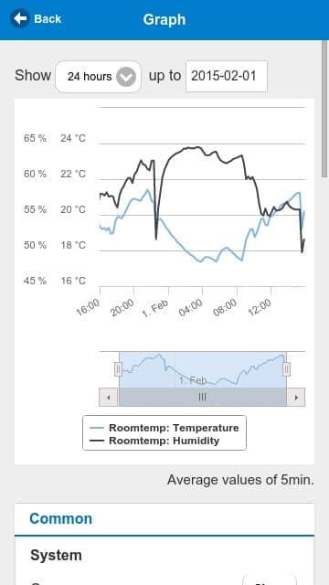 pimatic Graph App Auswertung Raumtemperatur