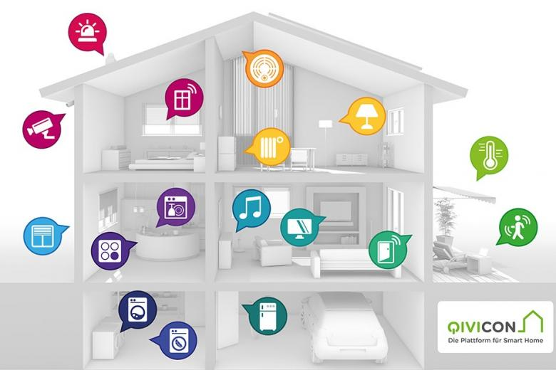 Qivicon Haus Smart Home