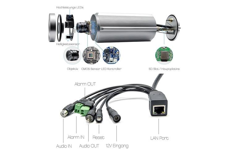 Die IN-5907 verfügt über jeweils einen Audio/Video Input und Output