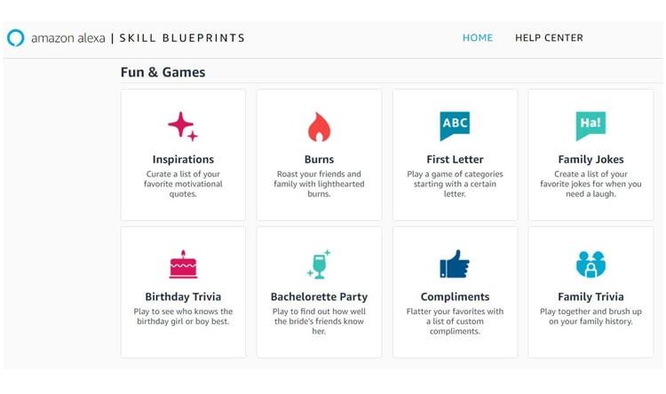 Die Blueprints Übersichtsseite ist auch für weniger Technik-affine Nutzer gut zu verstehen