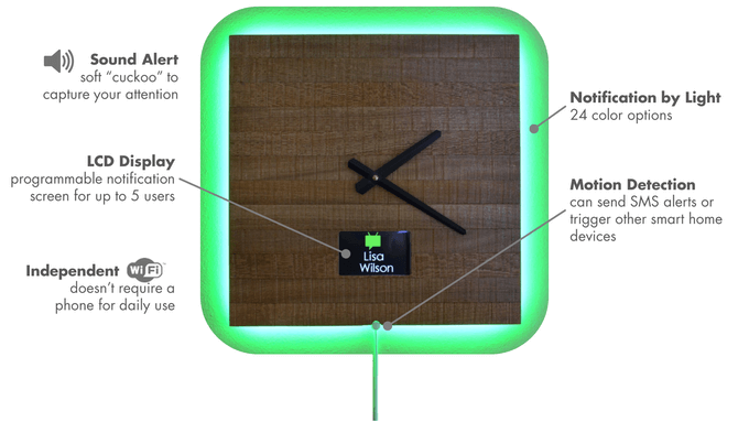 Ingrein Smart Clock Features