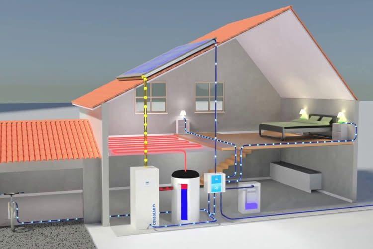 SOLINK deckt den gesamten Wärme- und Strombedarf eines Jahres