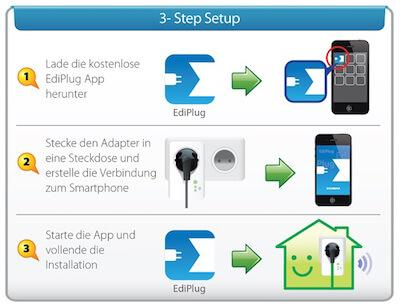 Setup des Edimax Smart Plug - die intelligente WLAN Steckdose