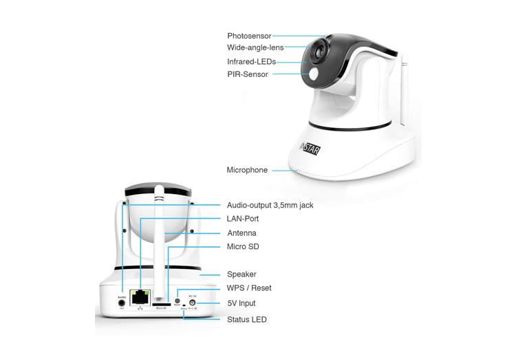 Die Ausstattung dieser Kamera konnte schon viele Tester überzeugen