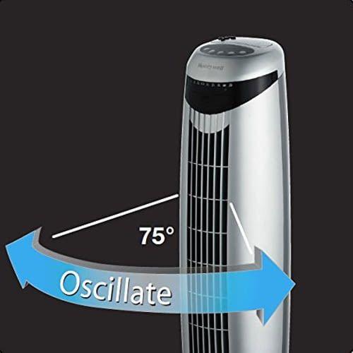 Mit der 75 Grad-Drehung stabilisiert Honeywell den Luftstrom des HO-1100RE