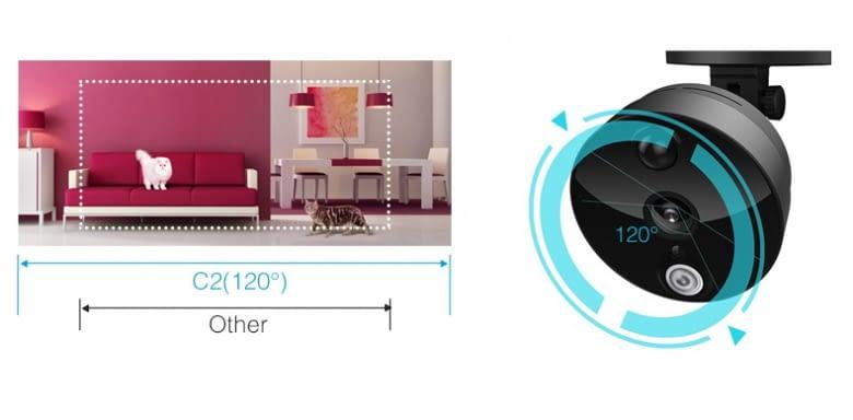 Foscam C2 HD IP Sicherheitskamera hat einen besonders großen Blickwinkel