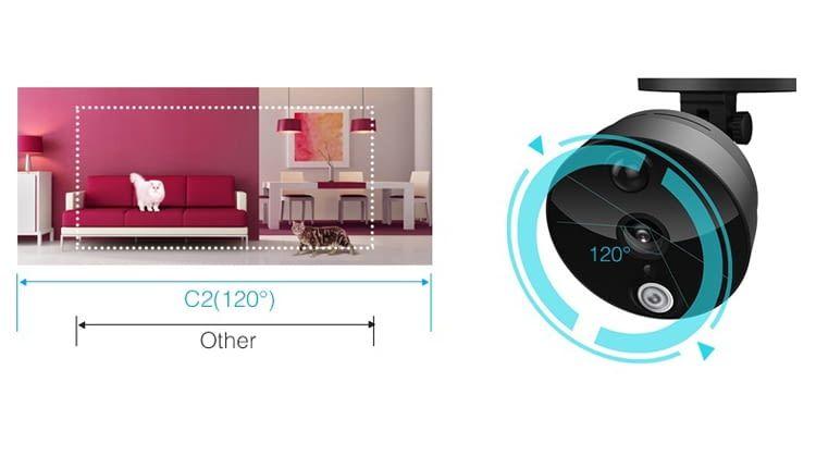 Foscam C2 HD IP Sicherheitskamera hat einen großen Blickwinkel