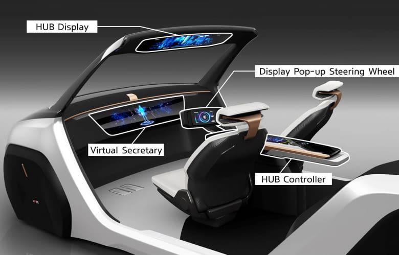 Hyundai Mobis stellt auf der CES 2018 seine Vision vom Zukunftsauto für autonomes Fahren vor