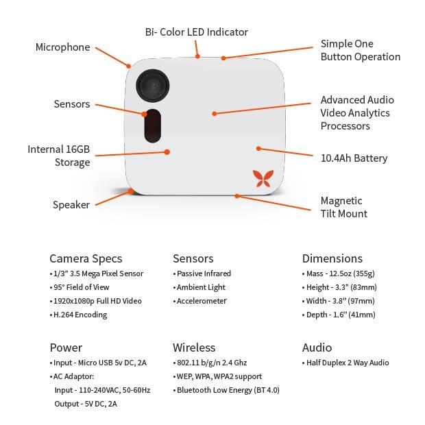 Butterfleye Überwachungskamera mit vielen Features