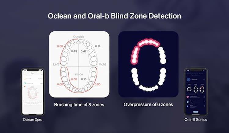 oclean-blindzonen-ergennung
