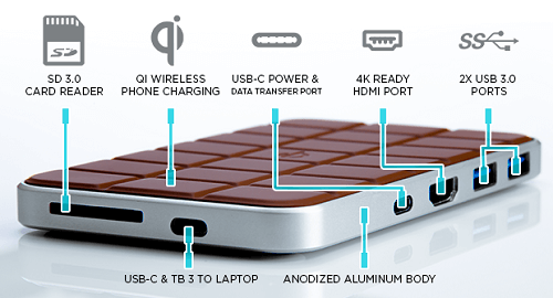 Chocolate Hub Funktionen @23devices.com