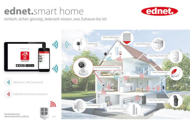 assmann stellt mit ednet ein neues smart home system vor. Black Bedroom Furniture Sets. Home Design Ideas