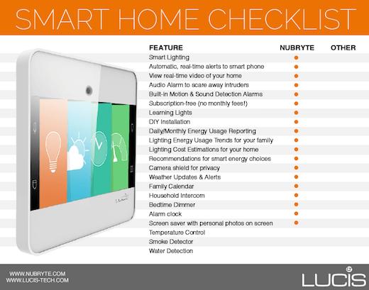 Liste der NuBryte Smart Home Features