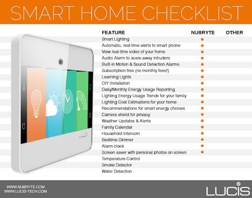 Liste der NuBryte Smart Home Features