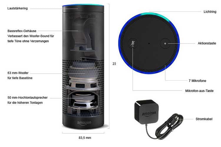 Beim ersten Amazon Echo (1. Gen.) wurde die Lautstärke noch durch den drehbaren Lautstärkering geregelt