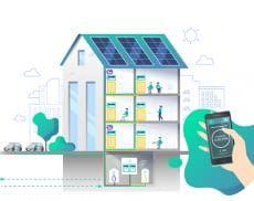 Mit EINHUNDERT Energie Mieterstrom in Immobilien Projekte integrieren
