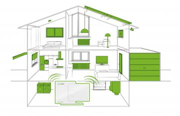qivicon home base die zentrale steuereinheit. Black Bedroom Furniture Sets. Home Design Ideas