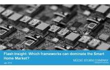 Mücke Sturm Company Studie: Frameworks im Smart Home
